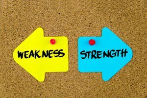 Kekuatan dan kelemahan kamu