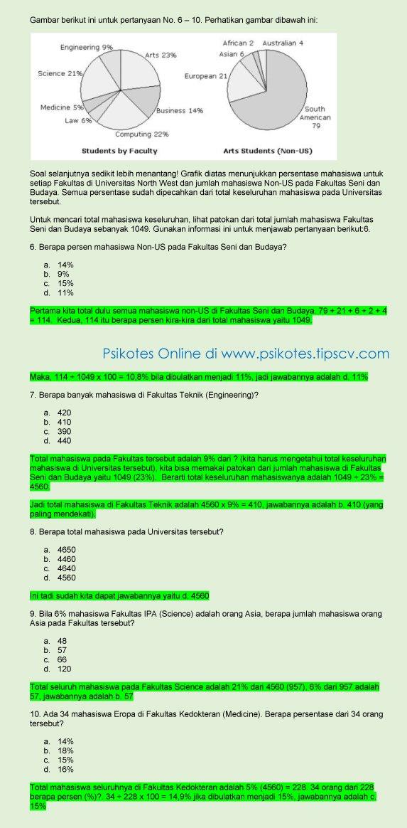 Soal Psikotes Penalaran Interpretasi Data dan Jawabannya Pdf