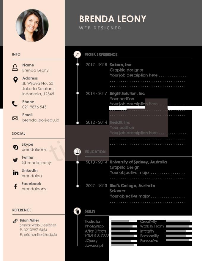 Download Contoh Cv Menarik Dan Informatif Doc Pdf
